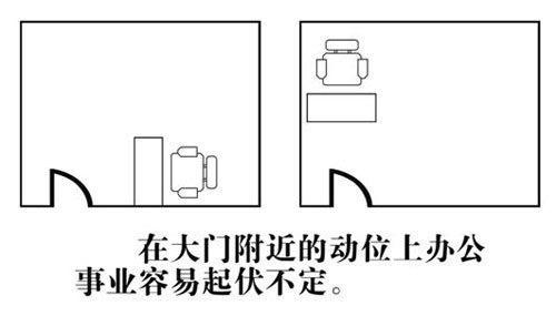 家居风水财位图解-搜狐