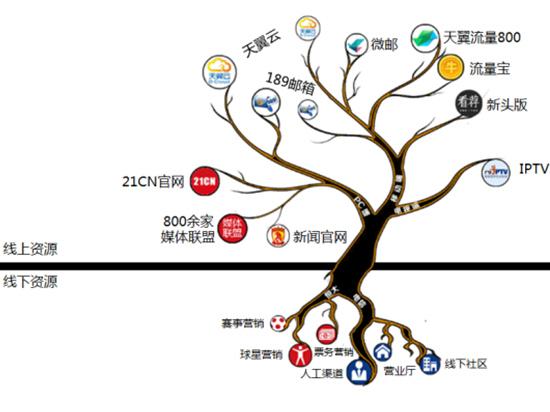 小米9内部结构图