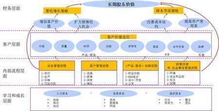 bsc29-0131w 电路图