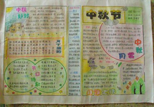 """""""我们的节日·中秋节""""手抄报 .图片来源:萍乡市教育局-萍乡中小"""