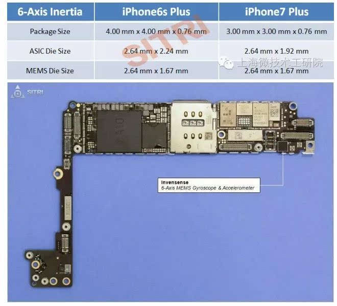 iPhone 7 Plus拆机解析报告的照片 - 19