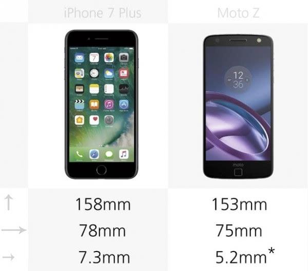 iPhone 7 Plus和Moto Z规格参数对比的照片 - 2