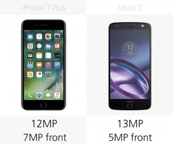 iPhone 7 Plus和Moto Z规格参数对比的照片 - 11