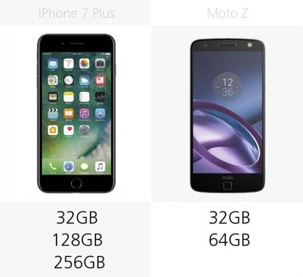 iPhone 7 Plus和Moto Z规格参数对比的照片 - 20