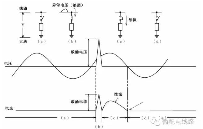 电路 电路图 电子 设计图 原理图 655_417
