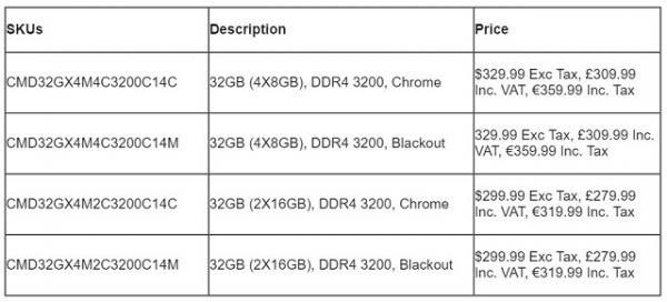 限量500套:32GB海盗船支配者白金特别版DDR4内存发售的照片 - 3