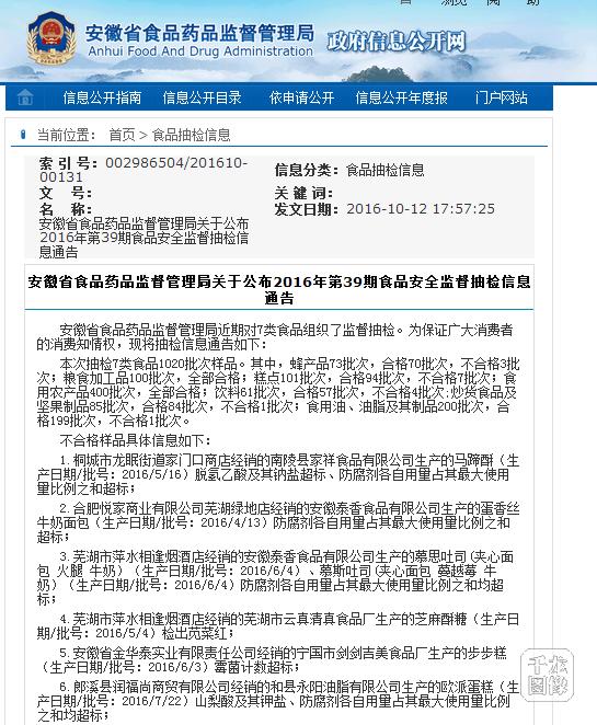 """安徽食药监发布食品抽检结果 金华泰实业有限责任"""""""