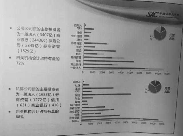 """对债券承销发起一场""""价格战""""?中国证券业协会调查了八名经纪人"""