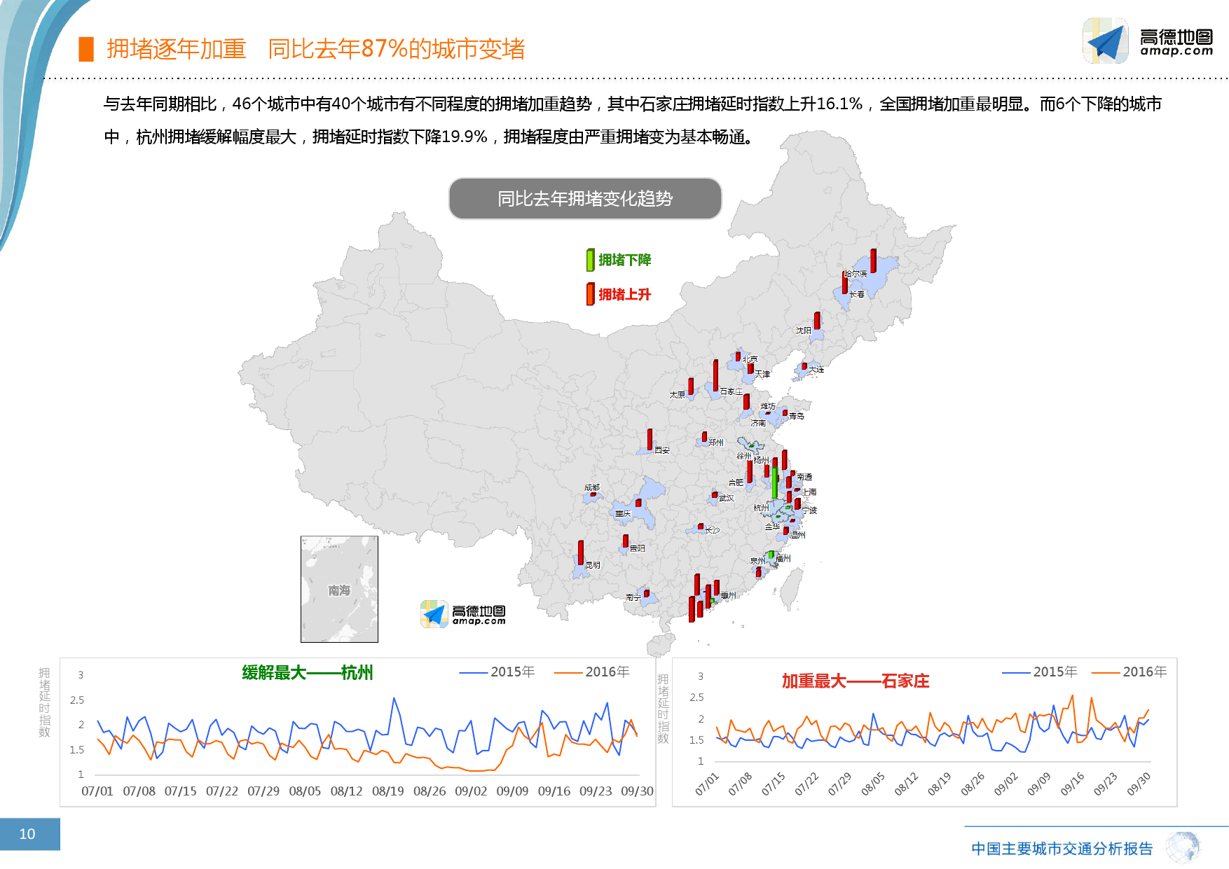 高德地图:2016年q3中国主要城市交通分析报告