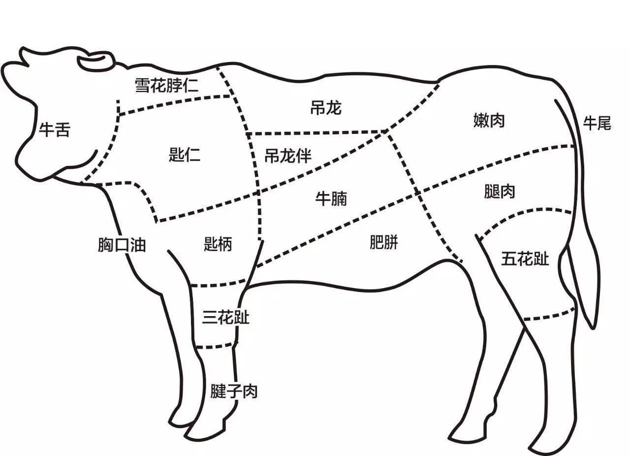 地图 简笔画 手绘 线稿 1280_926