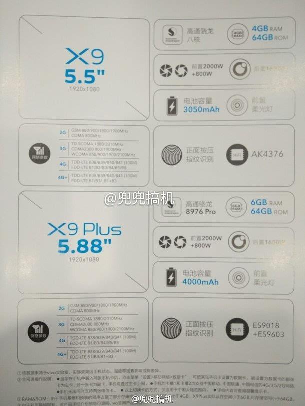 2000万前置柔光双摄:vivo X9跑分曝光 确认搭载骁龙625的照片 - 3