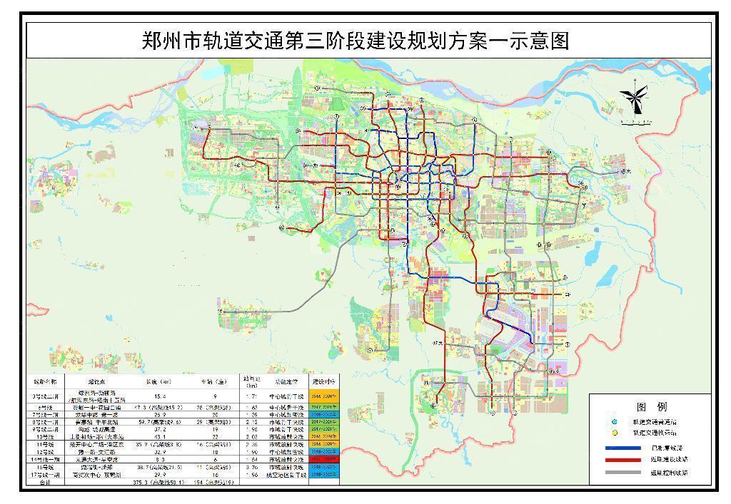 郑州市轨道交通新一轮规划完成
