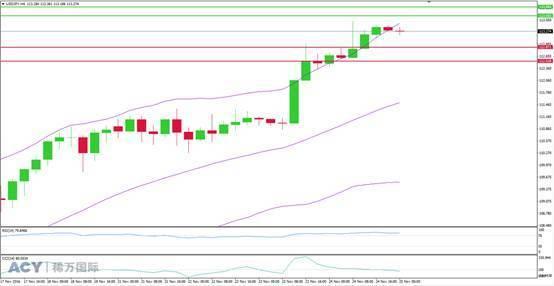 acy稀万国际:美元屡创新高 亚洲货币承压贬值