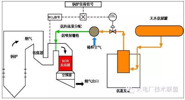 电厂高加内部结构图