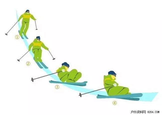 在滑雪场租一套适合自己的滑雪装备,选择一个适合你脚的雪靴,保证踝关