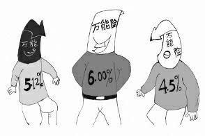 """最高年利率达银行理财2倍多"""""""