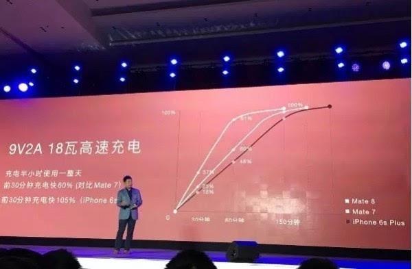 """华为称新石墨烯电池性能秒杀市场大部分锂电池"""""""