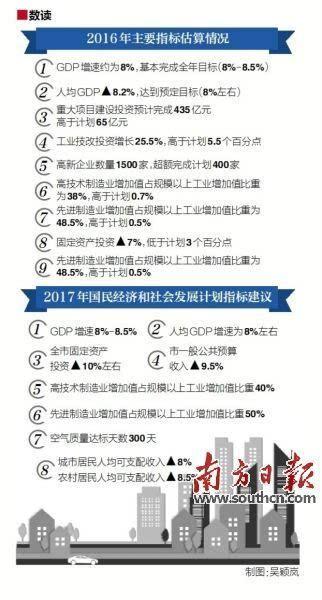 东莞经济总量2017_东莞经济贸易学校宿舍