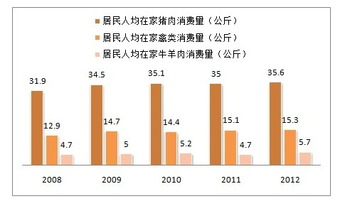 2020年重庆农村经济总量_重庆轻轨2020年规划图