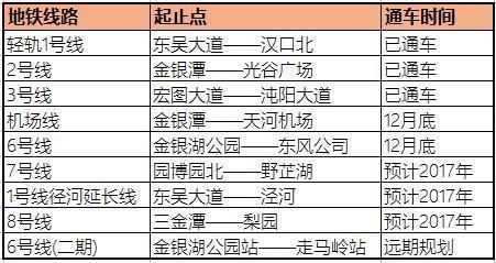 东西湖gdp_图文:东西湖添翼武汉GDP万亿倍增