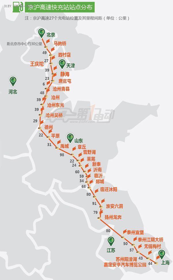 """EV英雄会  帝豪EV车主画了张京沪高速实用快充地图"""""""