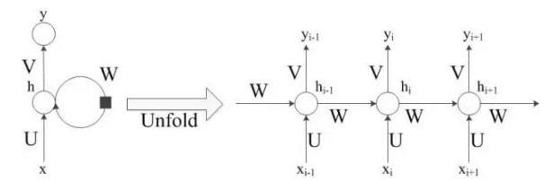节点法简化电路图
