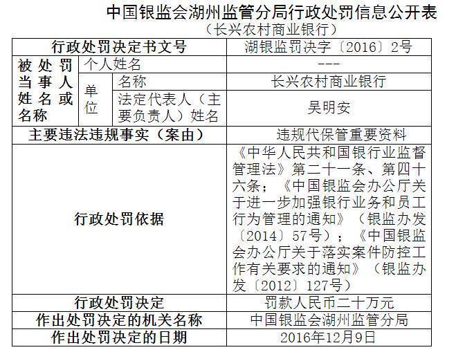 长兴县人口多少_湖州人,这项新规明天正式执行