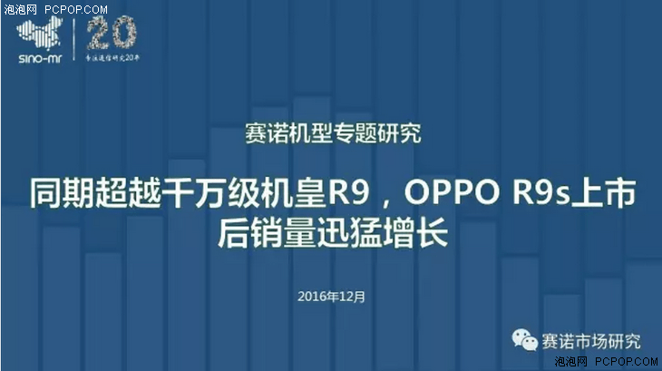 """OPPO R9s销量涨幅迅猛 同期已超前代R9"""""""