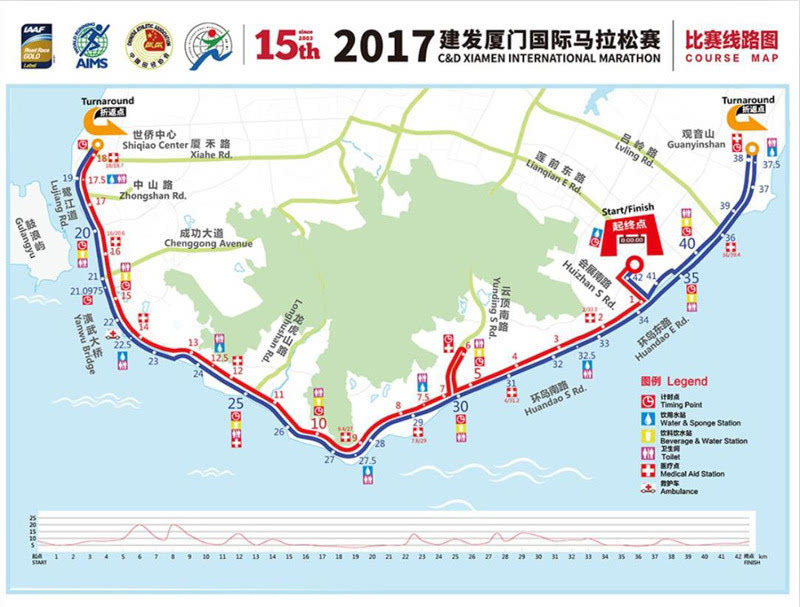 2017厦门马拉松线路图