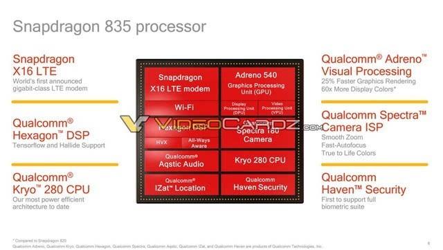 """上半年出货 骁龙835处理器规格全面曝光"""""""