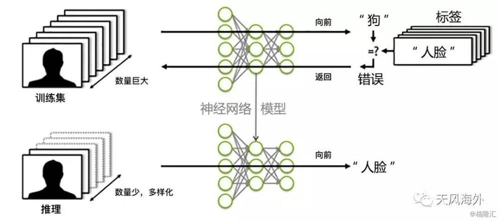 电路 电路图 电子 原理图 1000_442