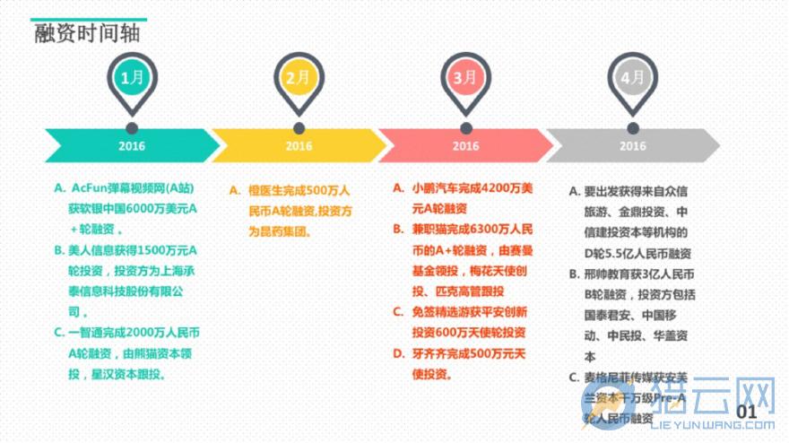2016年广州创业公司榜单:敢为天下先,砥砺前行,战绩赫然