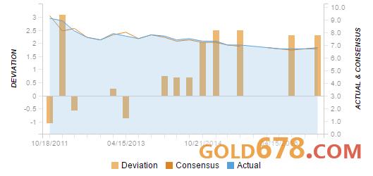 中国四季度GDP略好过预期,澳元持稳于近两个月高位