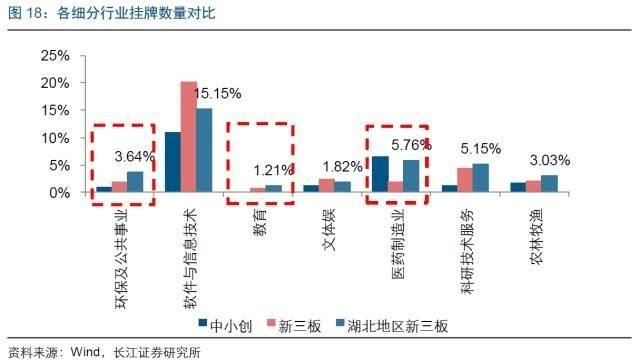 湖北省的经济总量分布_湖北省地区分布图片