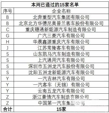 新年开门红 安凯A9两会服务用车交付北汽集团