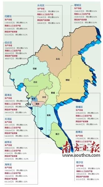 北京各区gdp 2021_北京各区gdp2020