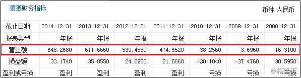 5%,后收报0.365港元,较上市价上涨11%.
