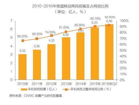 中国互联网家装环境现状与转型案例分析