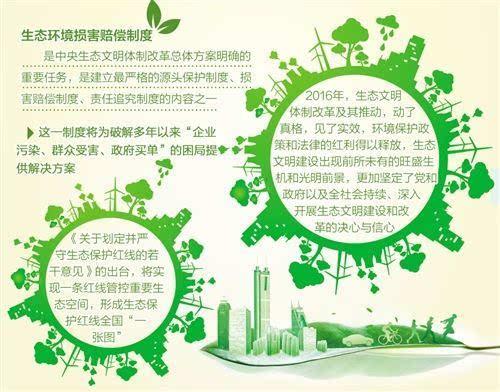 环保责任落实情况成政绩必考题