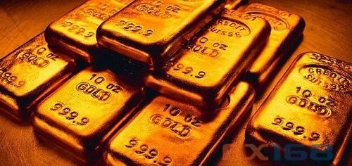 ICE美元指数企稳黄金交投于1250下方