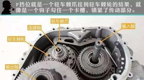 机械杆内部结构图