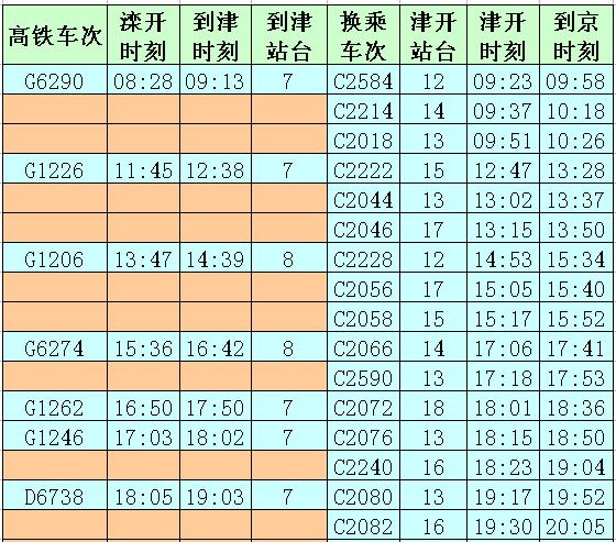 天津到乌镇旅游攻略