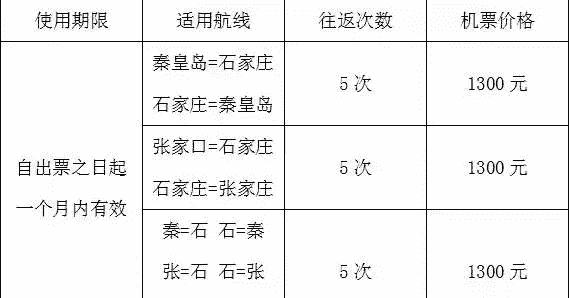 河北航空推出省内航线月票惠及秦皇岛