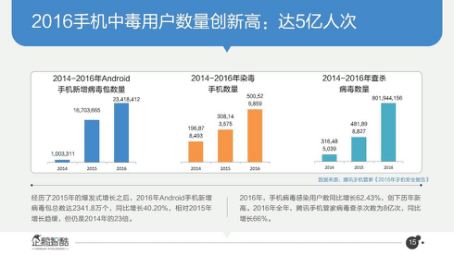 """揭露电信诈骗:二维码成为木马病毒""""新阵地"""""""