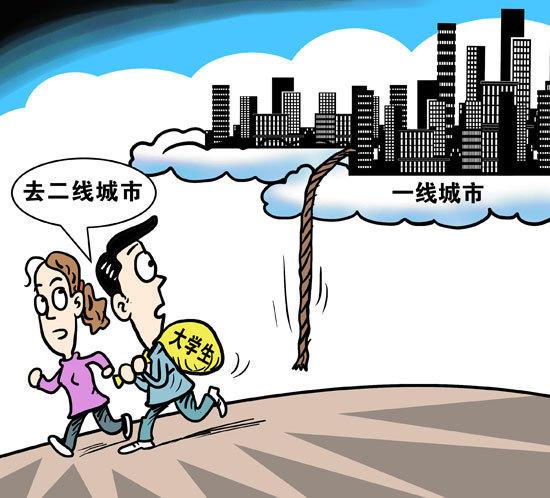 64.4%受访者考虑离开北上广深首因是房价高