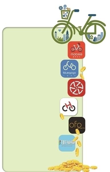 6款共享单车App退款:押金有快慢 余额都难退