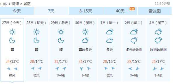 五一假期菏泽最高温度31度假期后将迎来暴雨