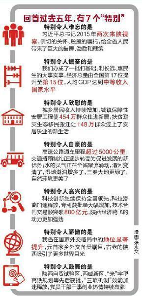17年陕西地市经济总量_陕西经济照片
