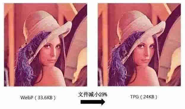 腾讯推出自研图片格式TPG:同画质体积小90%的照片 - 4
