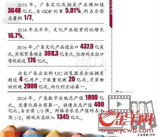 广东经济实力总量年首位_广东城市实力